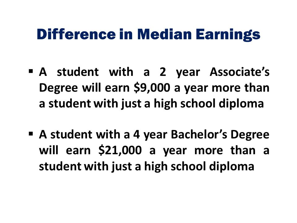 Difference in Median Earnings