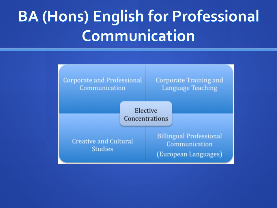 BA (Hons) English for Professional Communication