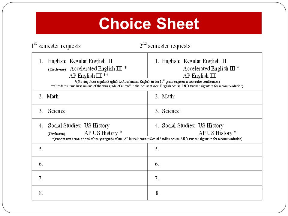 Choice Sheet