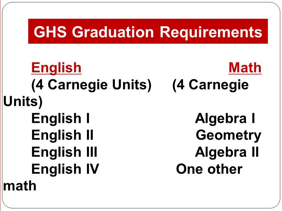 GHS Graduation Requirements