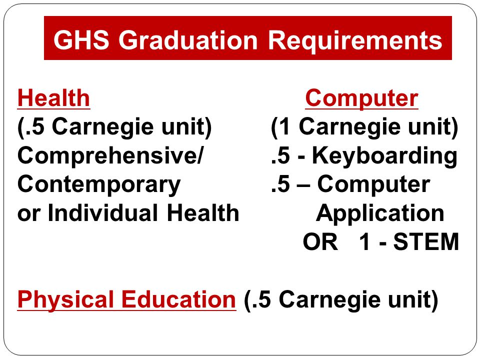 GHS Graduation Requirements