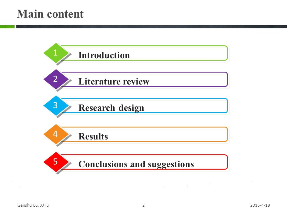 Main content 1 Introduction 2 Literature review 3 Research design 4