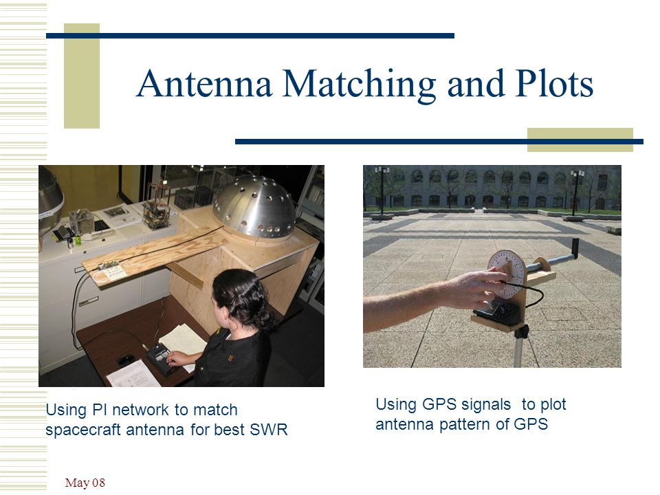 Antenna Matching and Plots