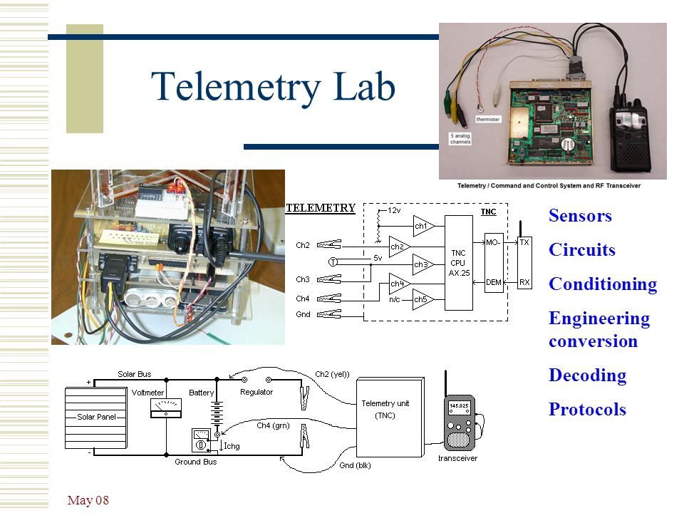 Telemetry Lab Sensors Circuits Conditioning Engineering conversion