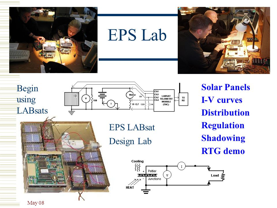 EPS Lab Begin using LABsats Solar Panels I-V curves Distribution