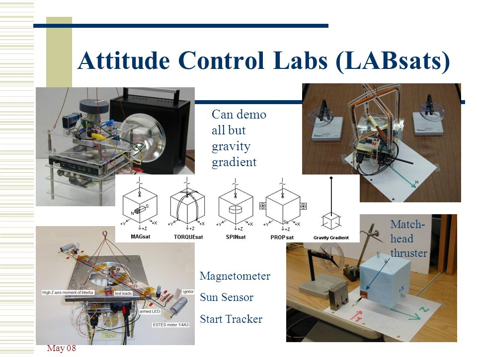 Attitude Control Labs (LABsats)