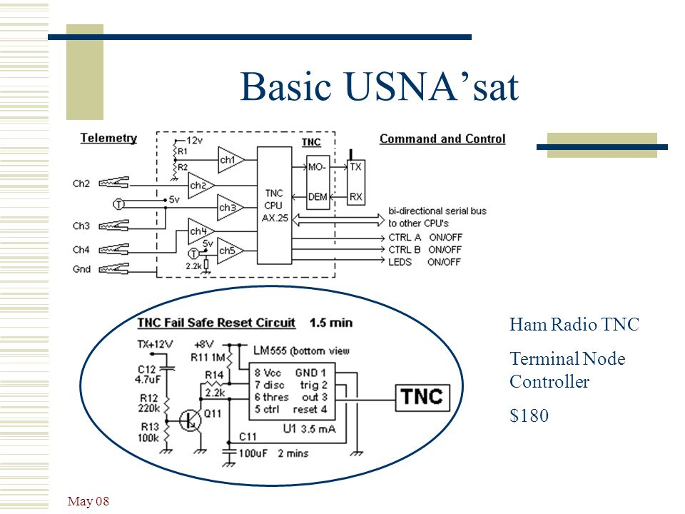 Basic USNA'sat Ham Radio TNC Terminal Node Controller $180 May 08