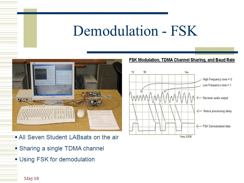 Demodulation - FSK All Seven Student LABsats on the air
