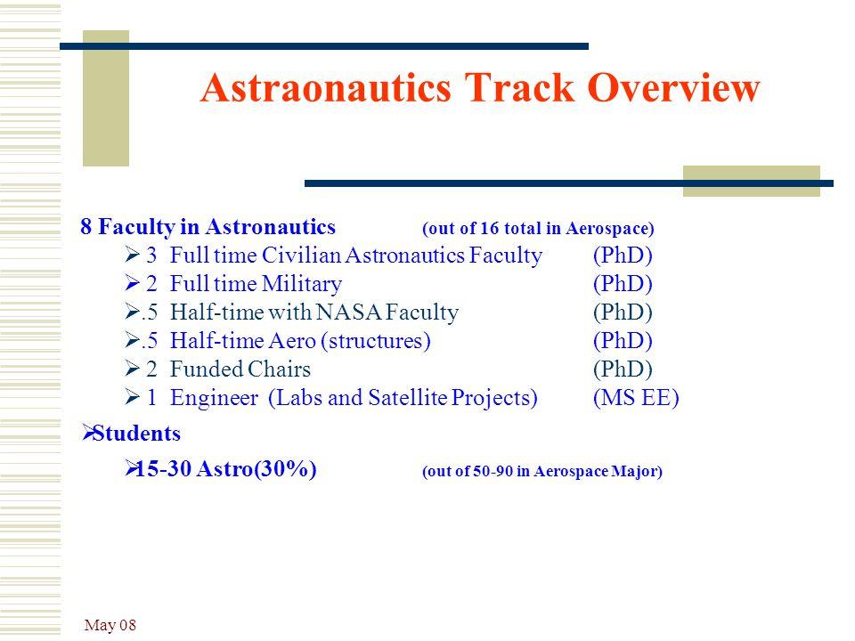 Astraonautics Track Overview