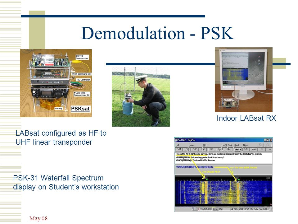 Demodulation - PSK Indoor LABsat RX