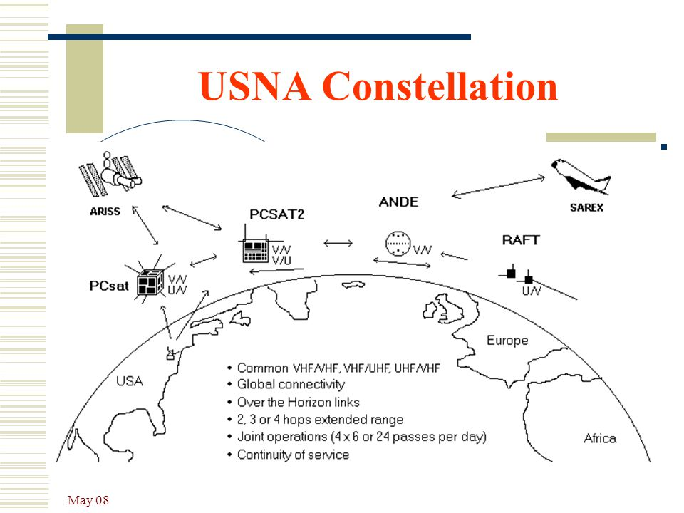USNA Constellation May 08