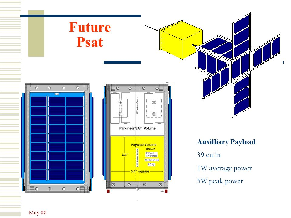 Future Psat Auxilliary Payload 39 cu.in 1W average power 5W peak power