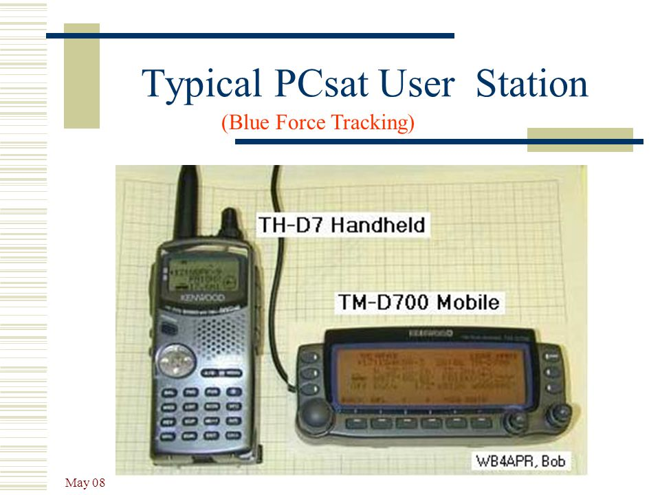 Typical PCsat User Station