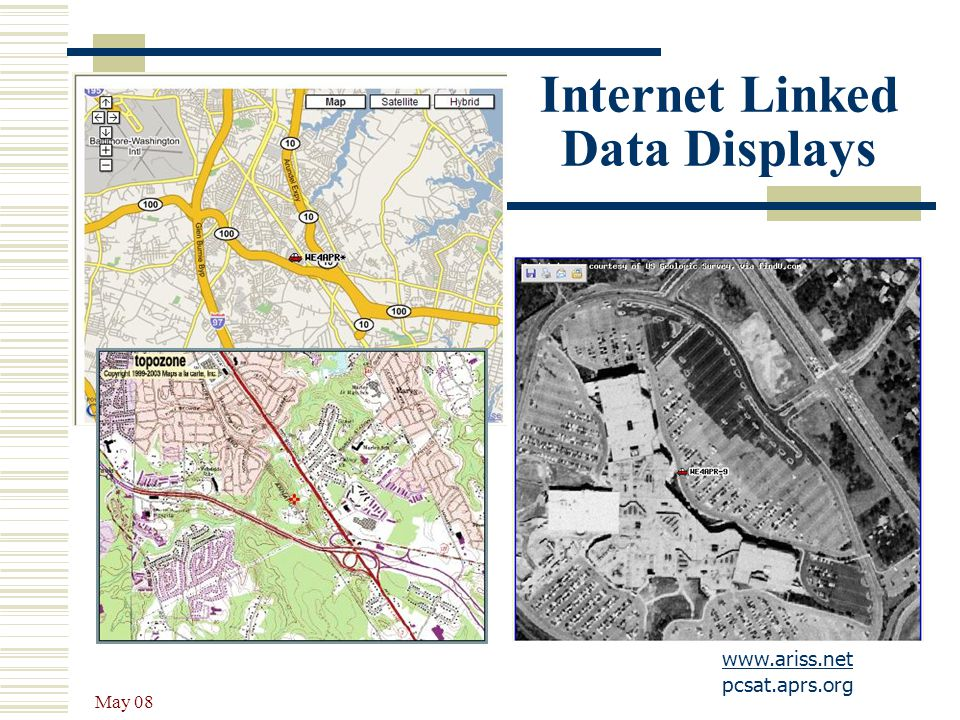 Internet Linked Data Displays