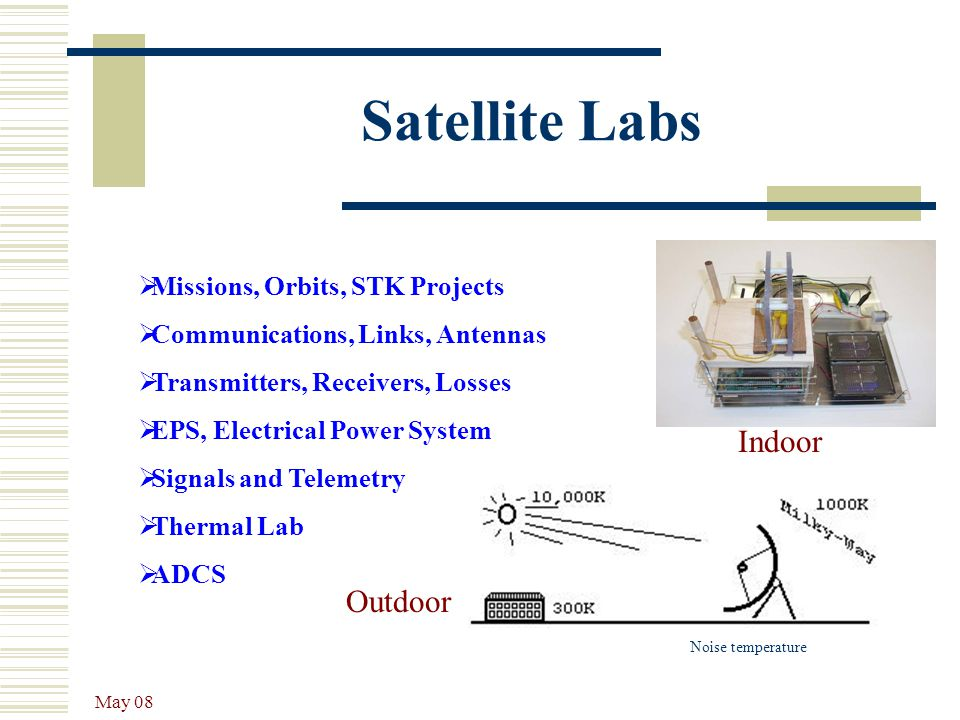 Satellite Labs Indoor Outdoor Missions, Orbits, STK Projects
