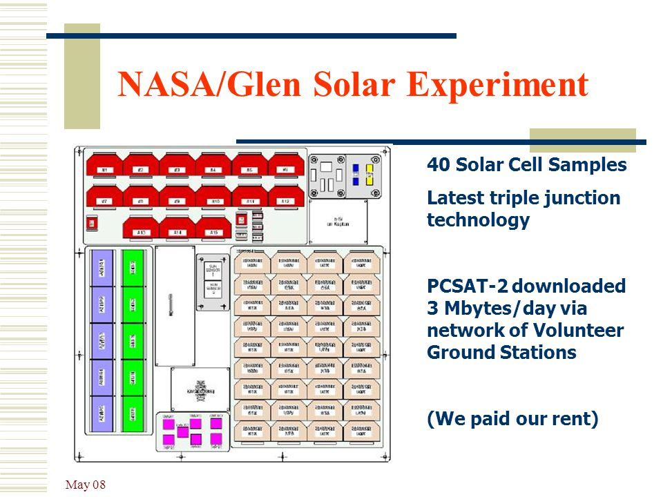 NASA/Glen Solar Experiment