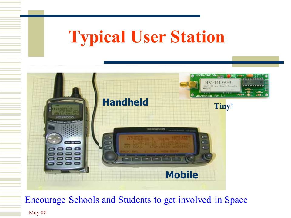 Typical User Station Handheld Mobile
