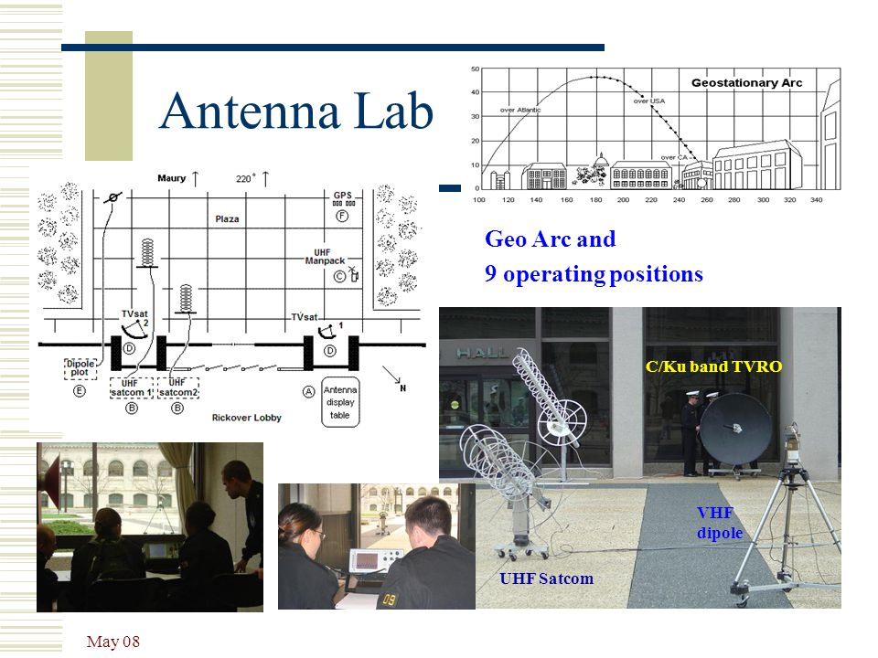 Antenna Lab Geo Arc and 9 operating positions C/Ku band TVRO