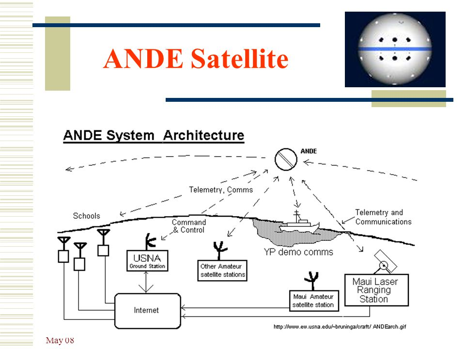 ANDE Satellite May 08