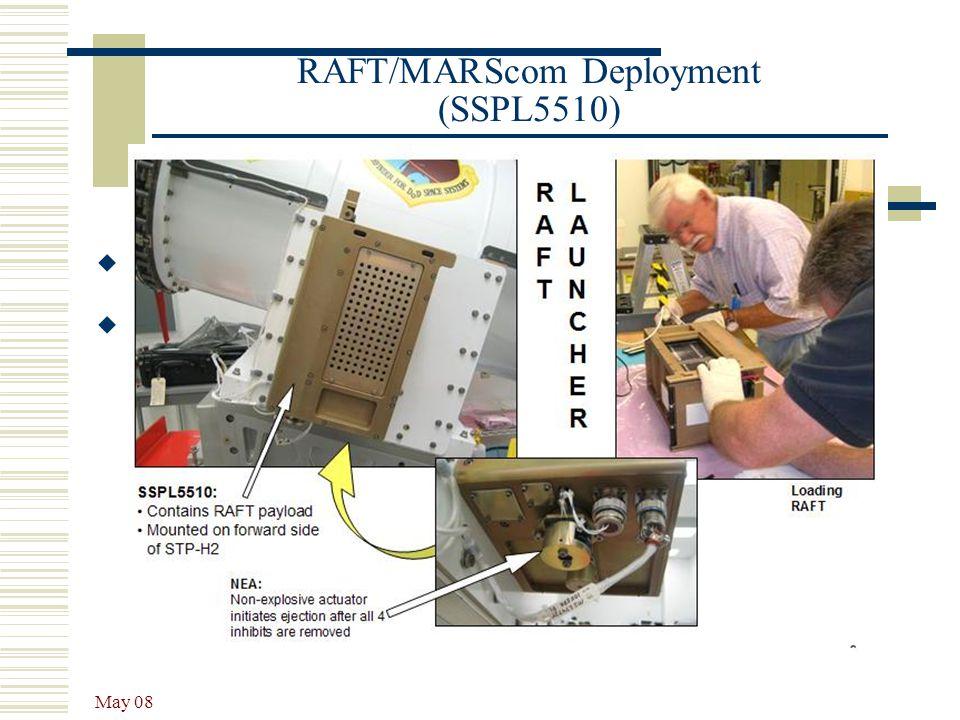 RAFT/MARScom Deployment (SSPL5510)