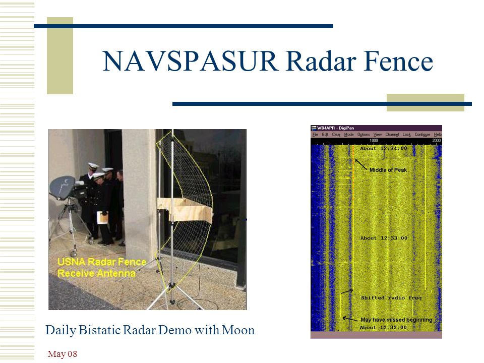 NAVSPASUR Radar Fence Daily Bistatic Radar Demo with Moon May 08