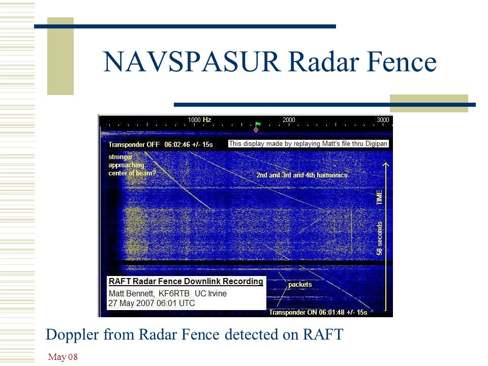 NAVSPASUR Radar Fence Doppler from Radar Fence detected on RAFT May 08