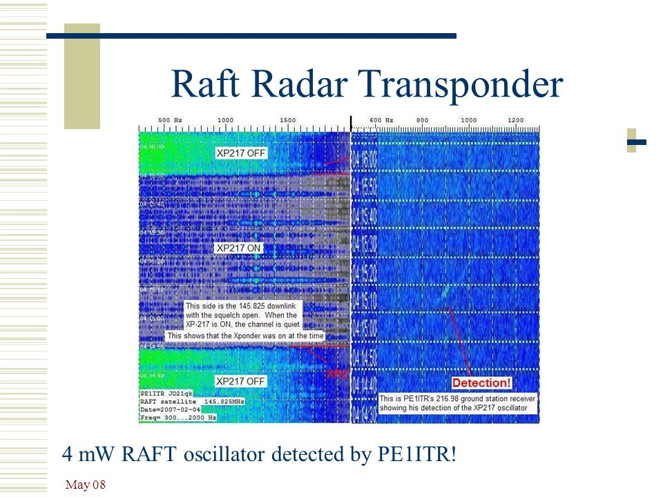 Raft Radar Transponder