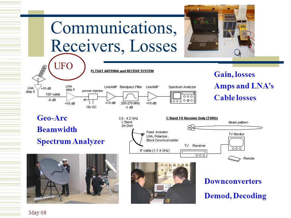 Communications, Receivers, Losses