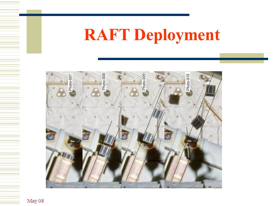 RAFT Deployment May 08