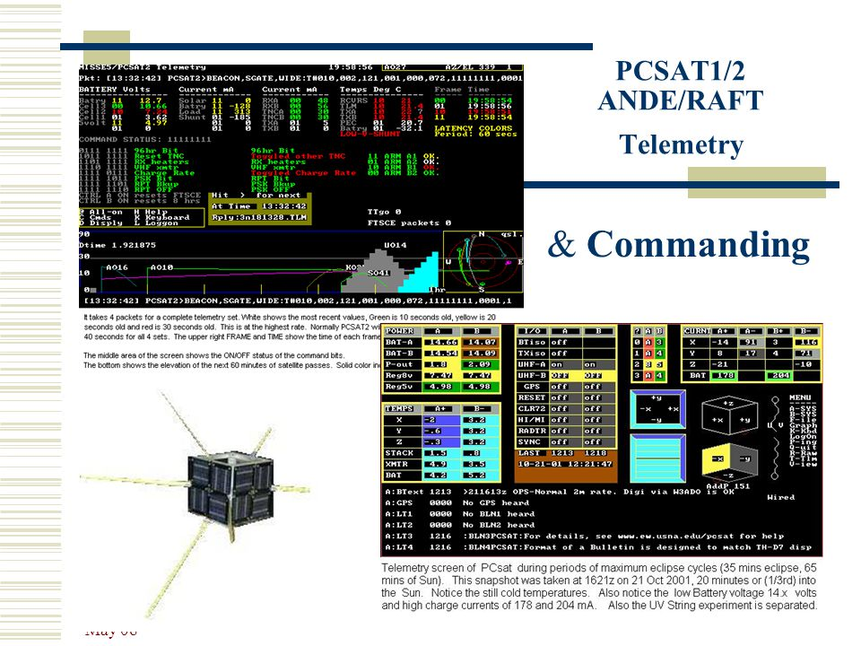 PCSAT1/2 ANDE/RAFT Telemetry