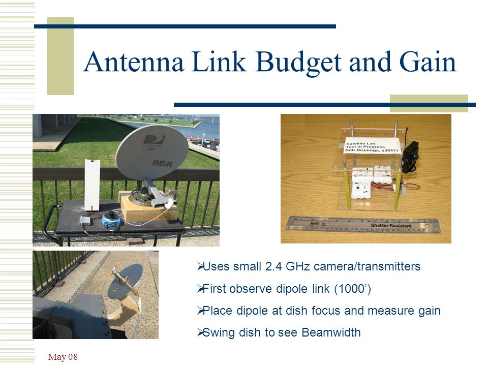 Antenna Link Budget and Gain