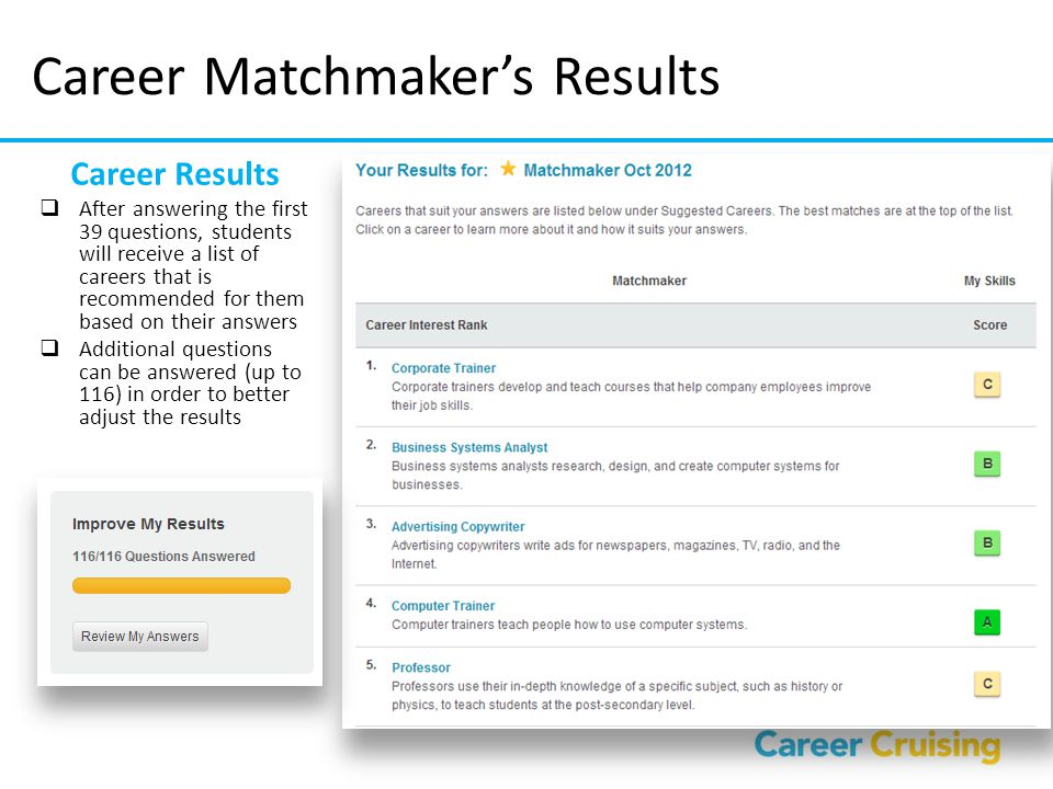 Career Matchmaker's Results