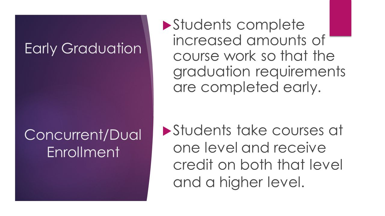 Early Graduation Concurrent/Dual Enrollment