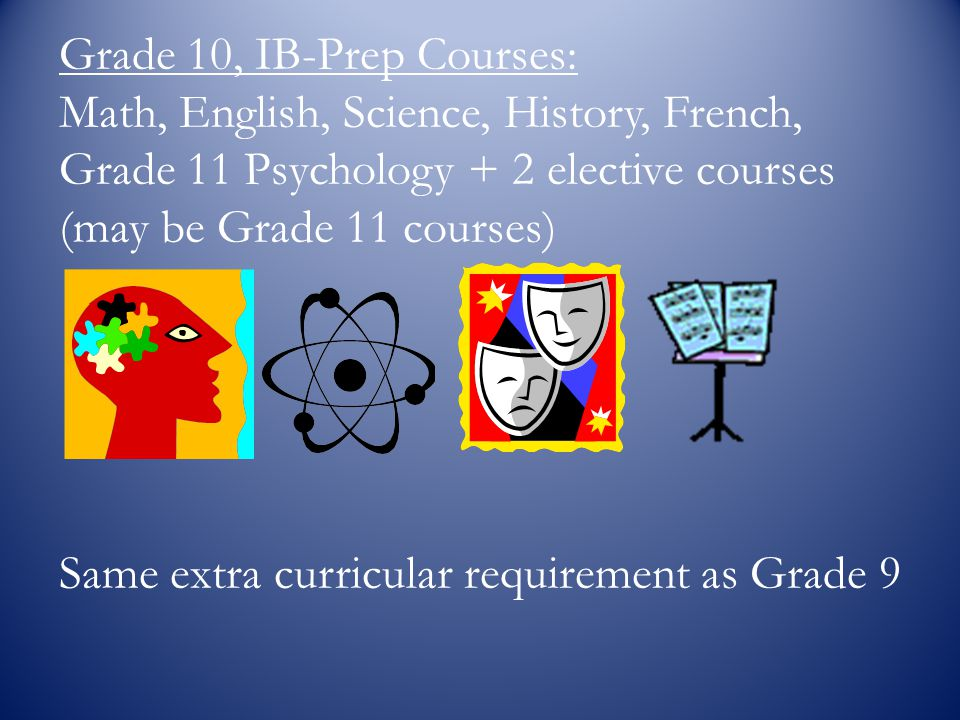 Grade 10, IB-Prep Courses: Math, English, Science, History, French, Grade 11 Psychology + 2 elective courses (may be Grade 11 courses)