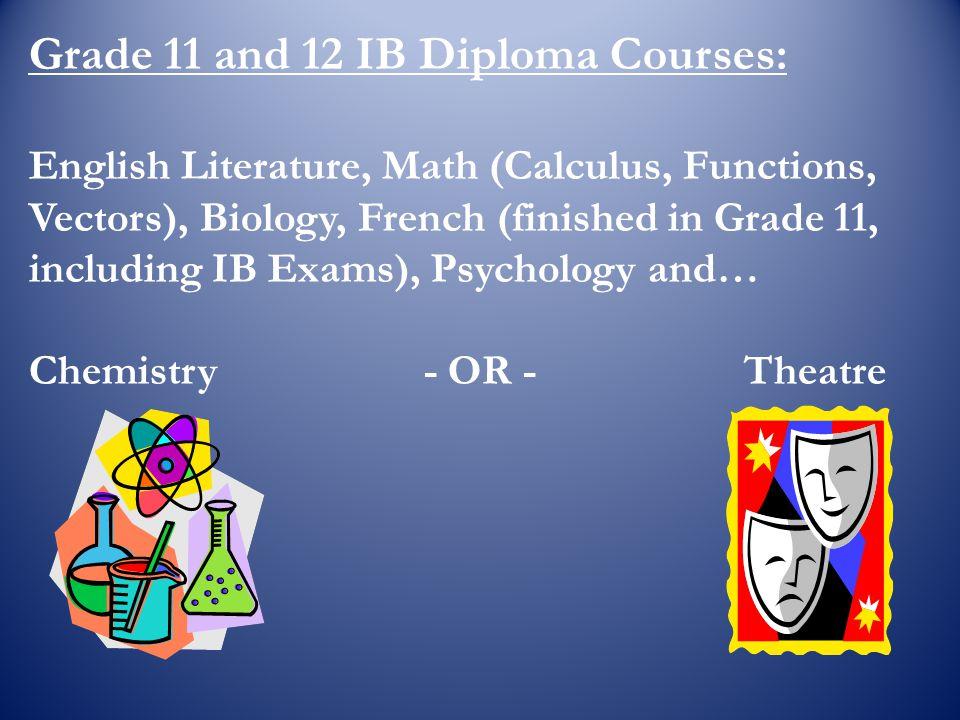 Grade 11 and 12 IB Diploma Courses: