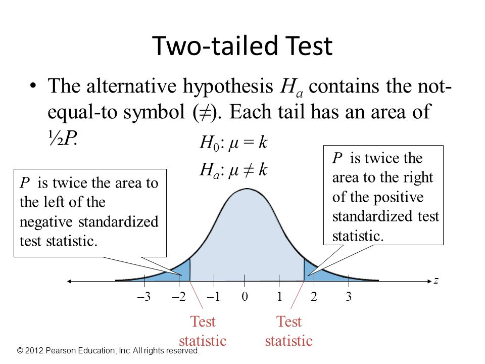 Two-tailed Test The alternative hypothesis Ha contains the not-equal-to symbol (≠). Each tail has an area of ½P.