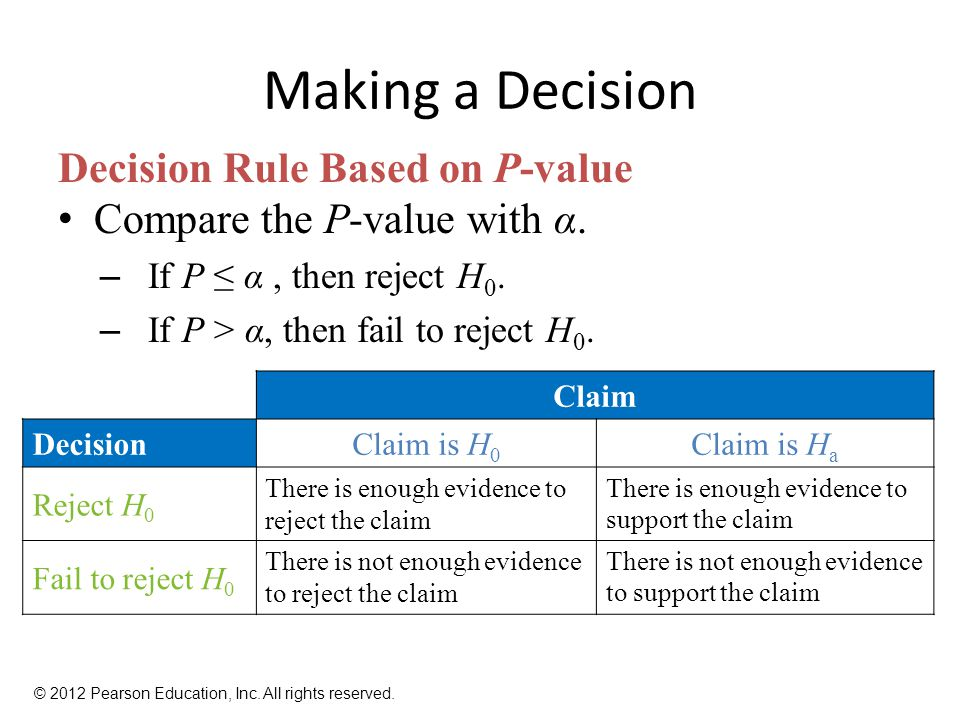 Making a Decision Decision Rule Based on P-value