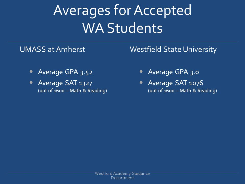 Averages for Accepted WA Students