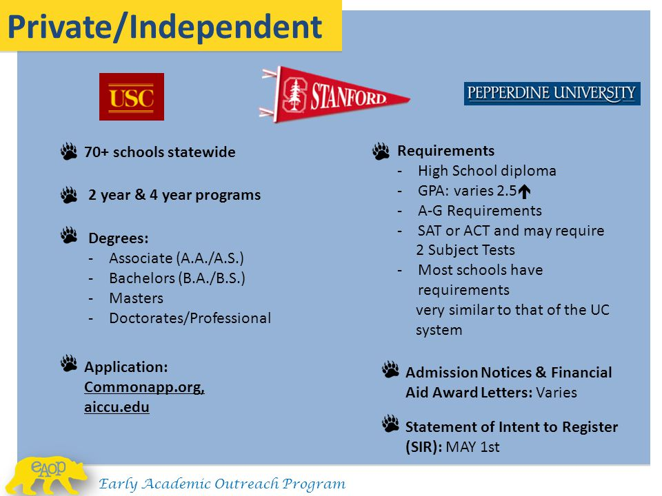 Private/Independent 70+ schools statewide Requirements