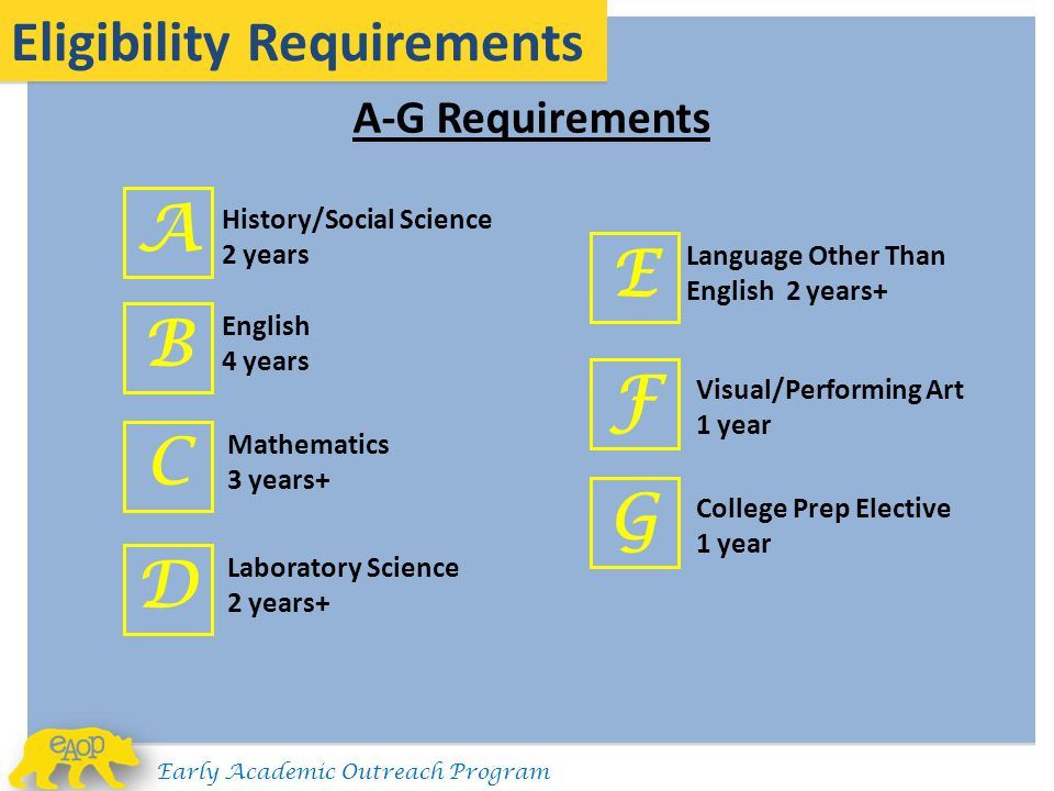 A E B F C G D Eligibility Requirements A-G Requirements