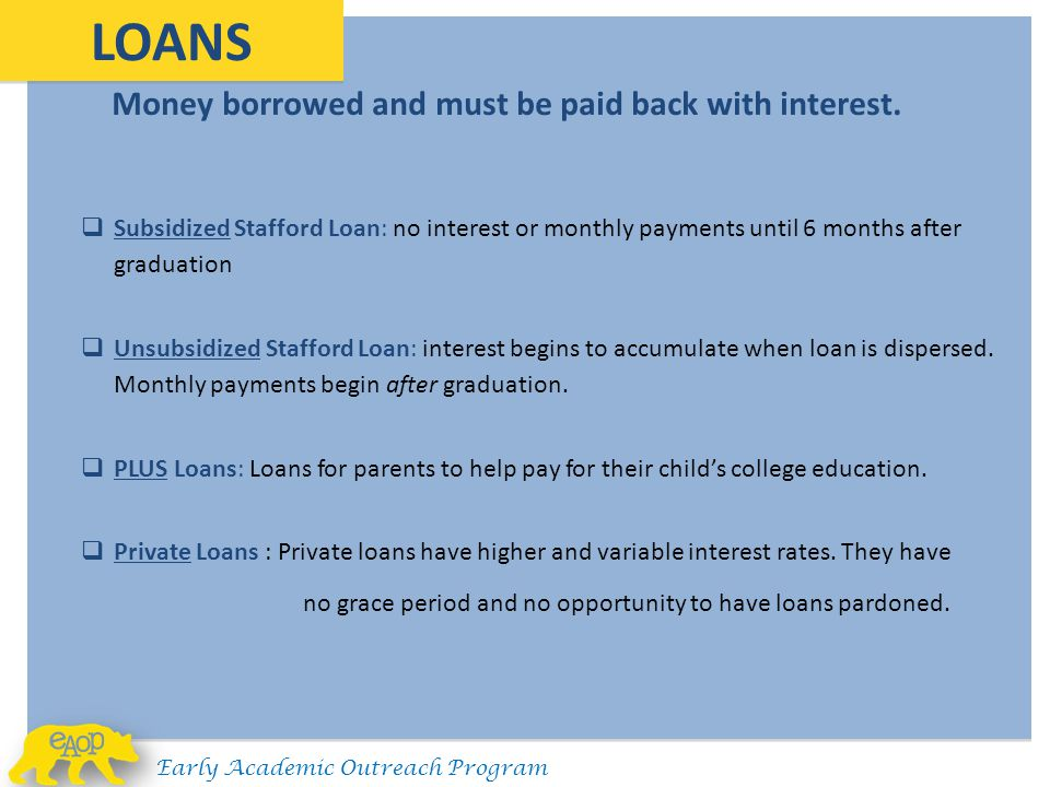 LOANS Money borrowed and must be paid back with interest.