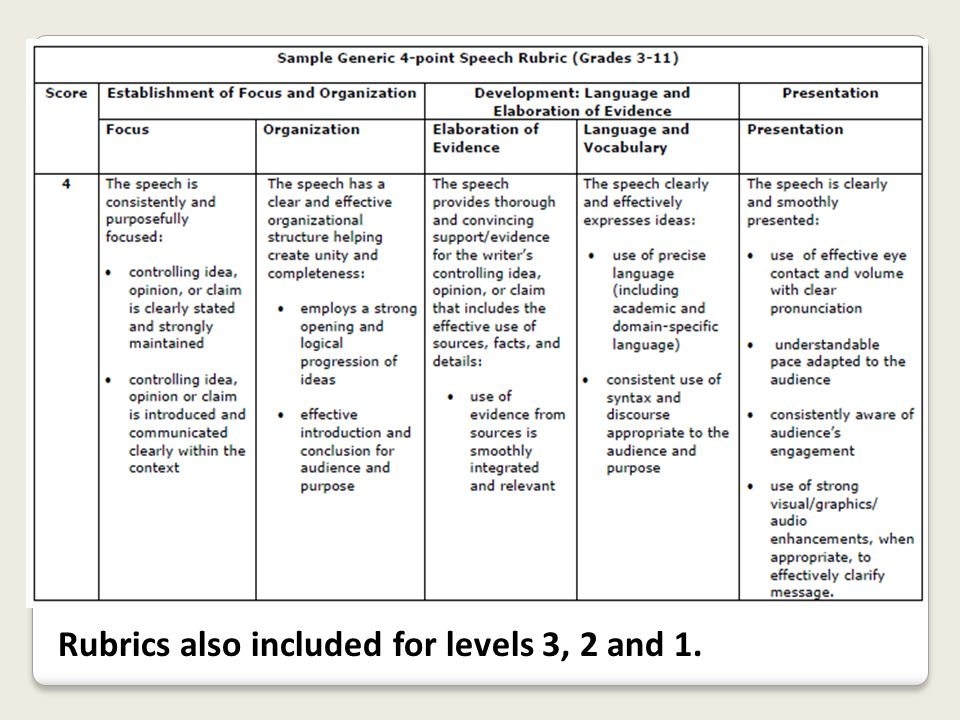 Rubrics also included for levels 3, 2 and 1.