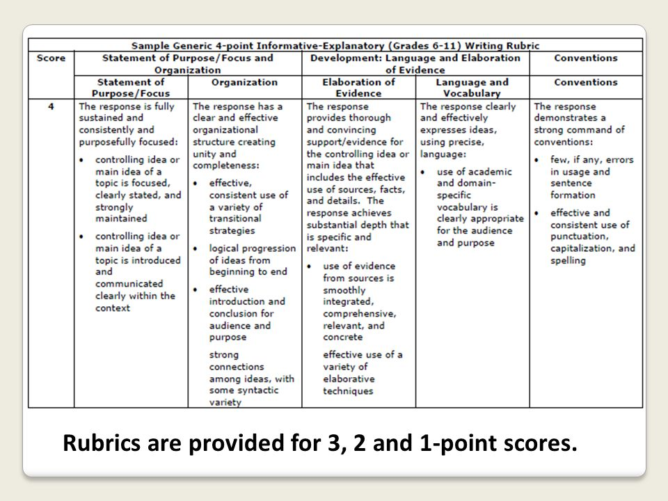 Rubrics are provided for 3, 2 and 1-point scores.