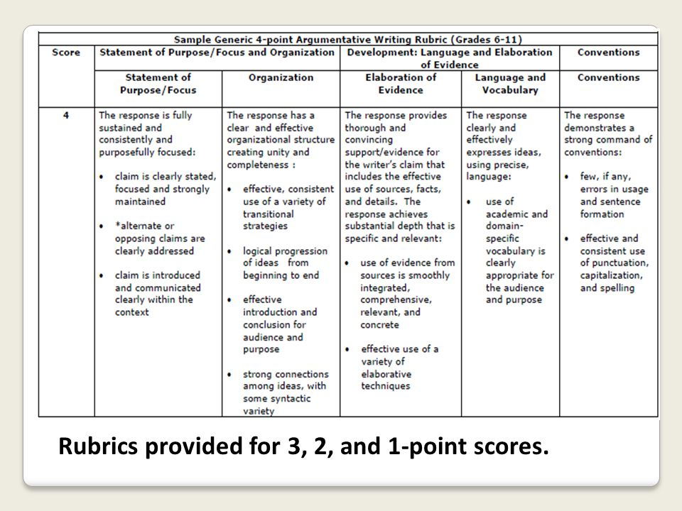 Rubrics provided for 3, 2, and 1-point scores.