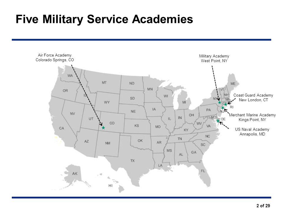 Five Military Service Academies