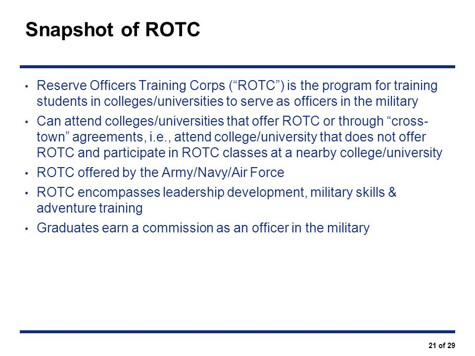 Snapshot of ROTC