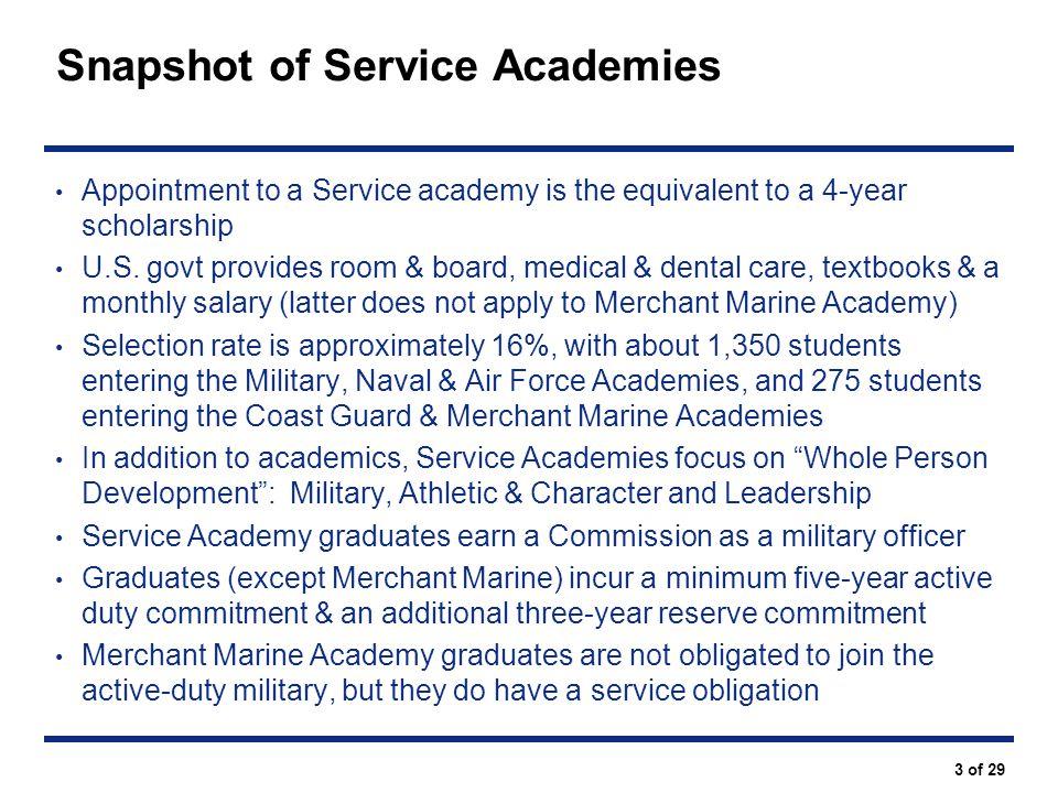 Snapshot of Service Academies