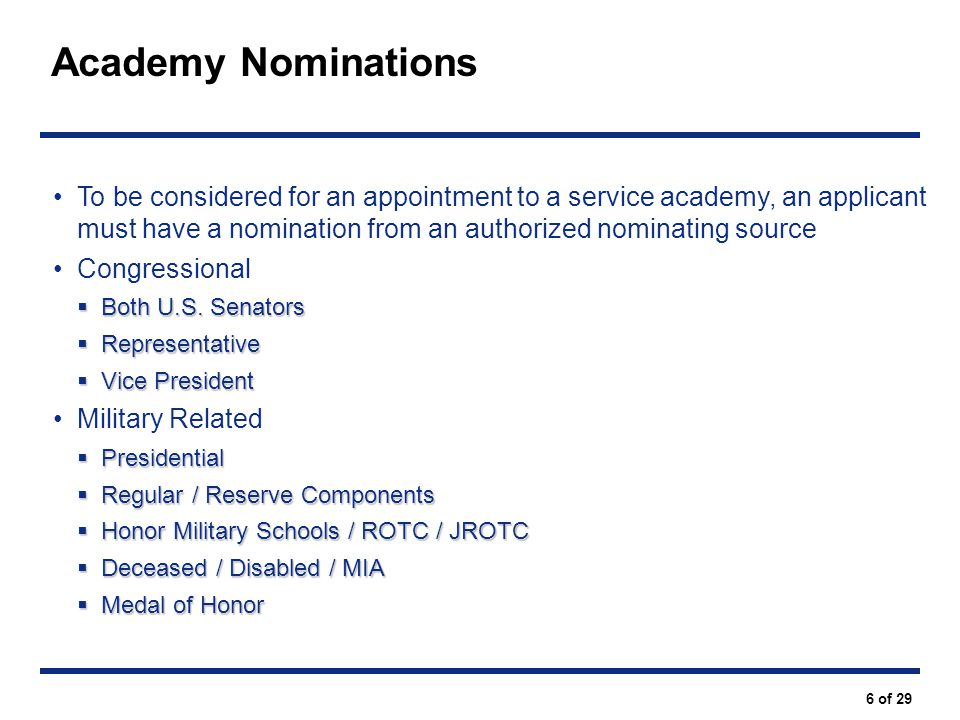 Academy Nominations