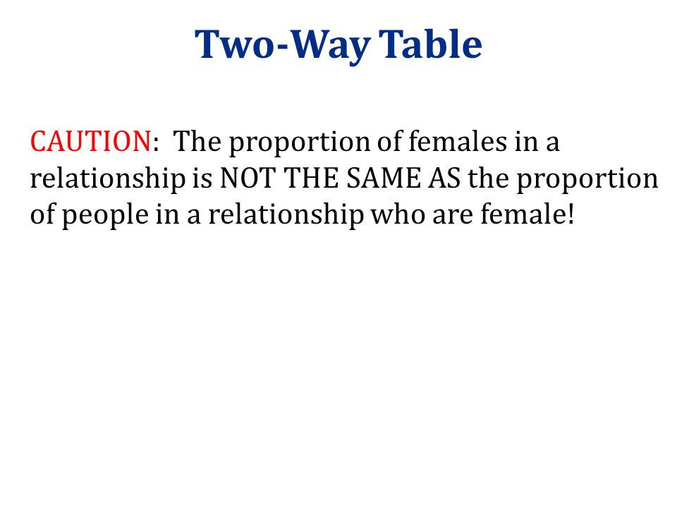 Two-Way Table CAUTION: The proportion of females in a relationship is NOT THE SAME AS the proportion of people in a relationship who are female!
