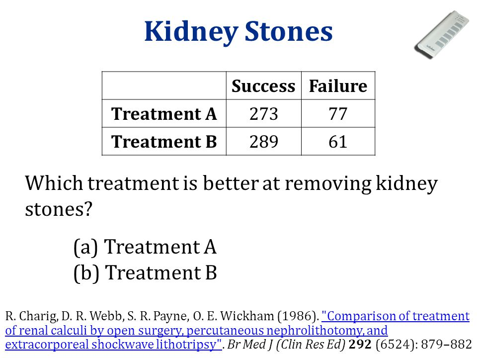 Kidney Stones Which treatment is better at removing kidney stones
